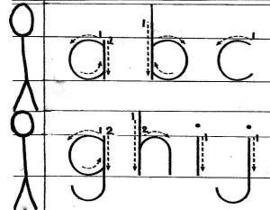 Handwriting arrows