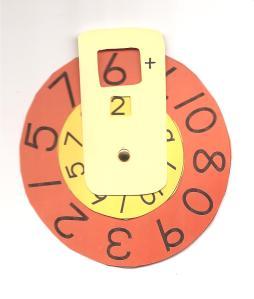 https://practicalpages.files.wordpress.com/2010/03/math-add-subtract-wheels.jpg?w=254&h=300
