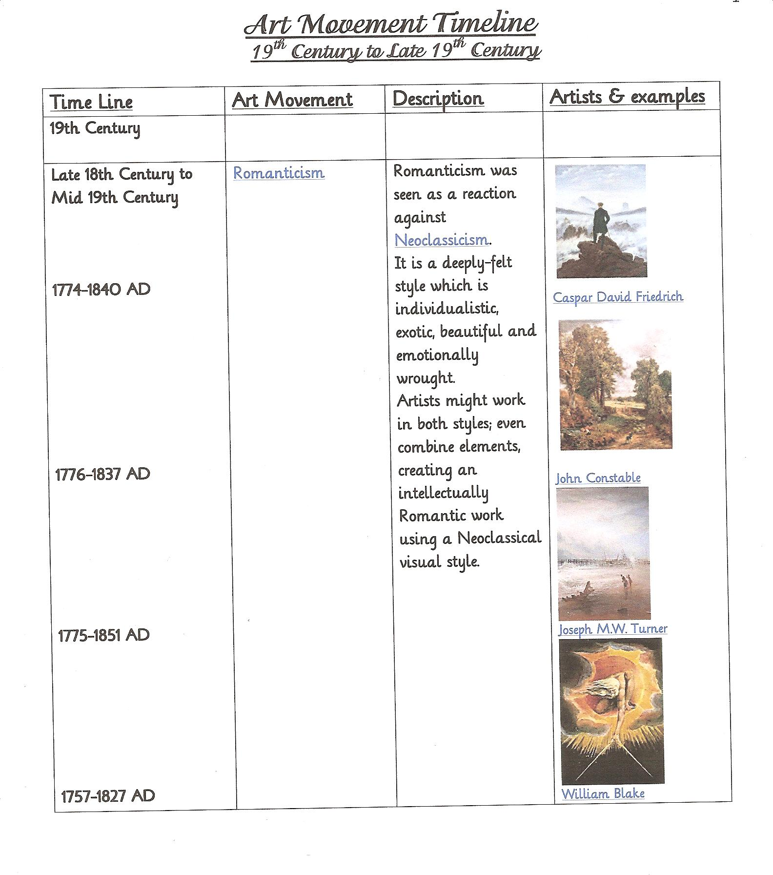 Art era timeline 2 19th century art practical pages some altavistaventures