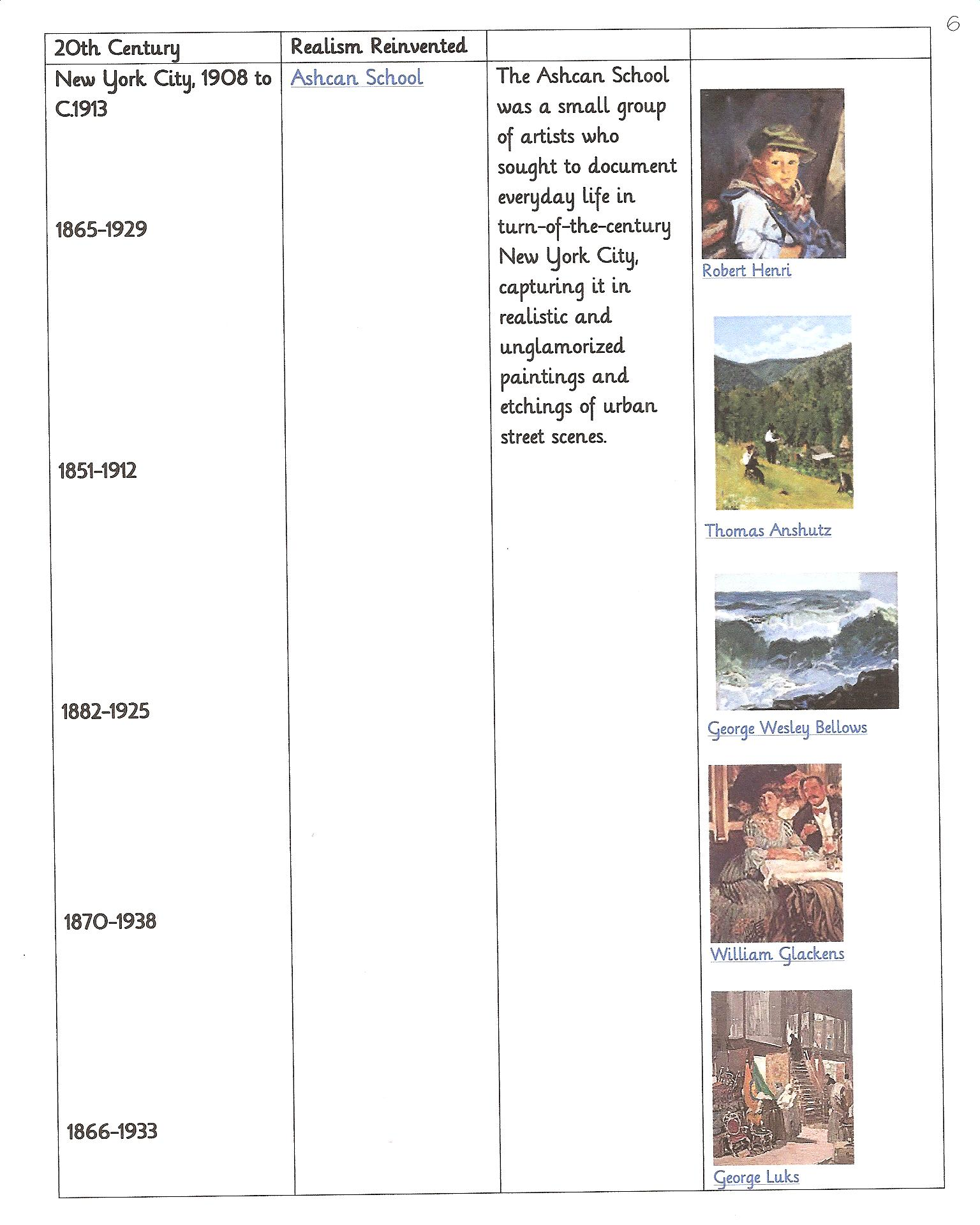Art era timeline 3 early 20th century to modernism practical pages these altavistaventures Image collections