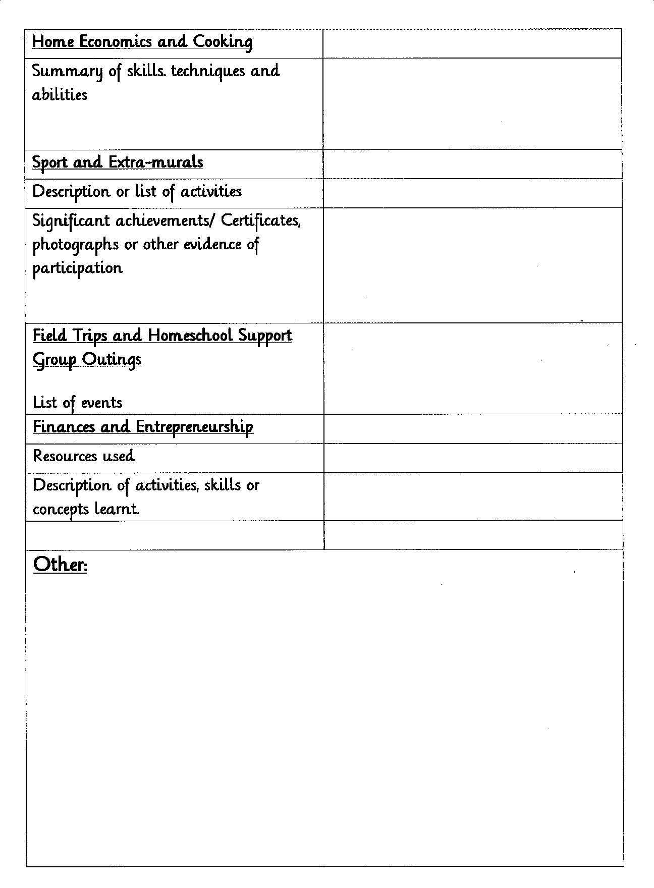 Report and Evaluation Pages   Practical Pages