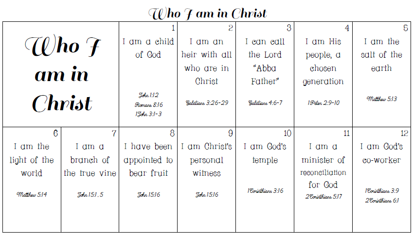 Agile image inside who i am in christ printable