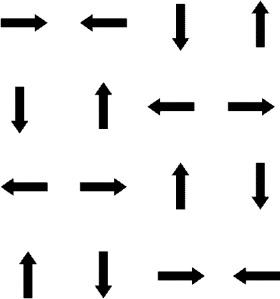 Arrow Chart