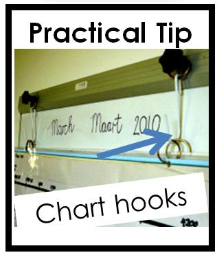 chart hooks